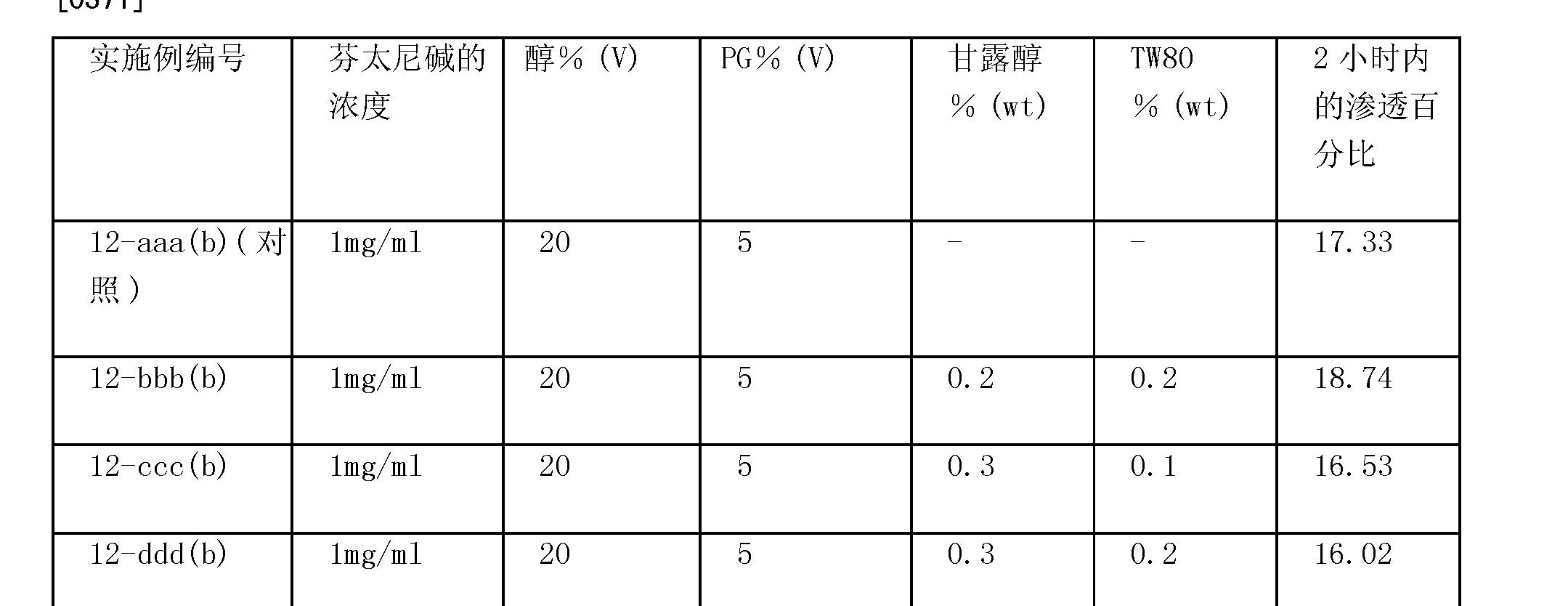 Figure CN101378735BD00411
