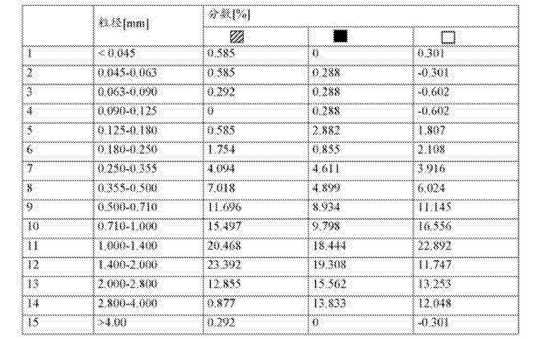 Figure CN104394851BD00472