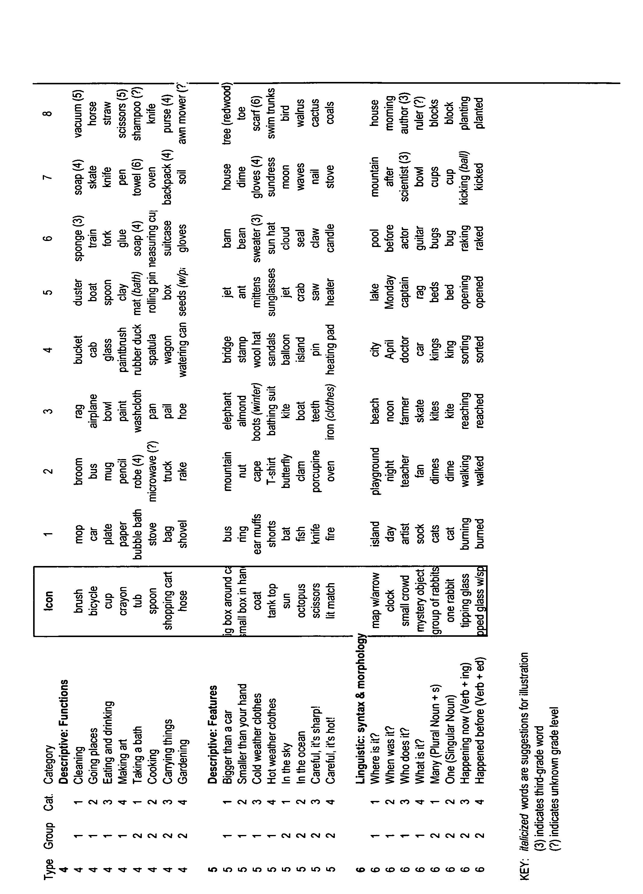 Figure US20050153263A1-20050714-P00273