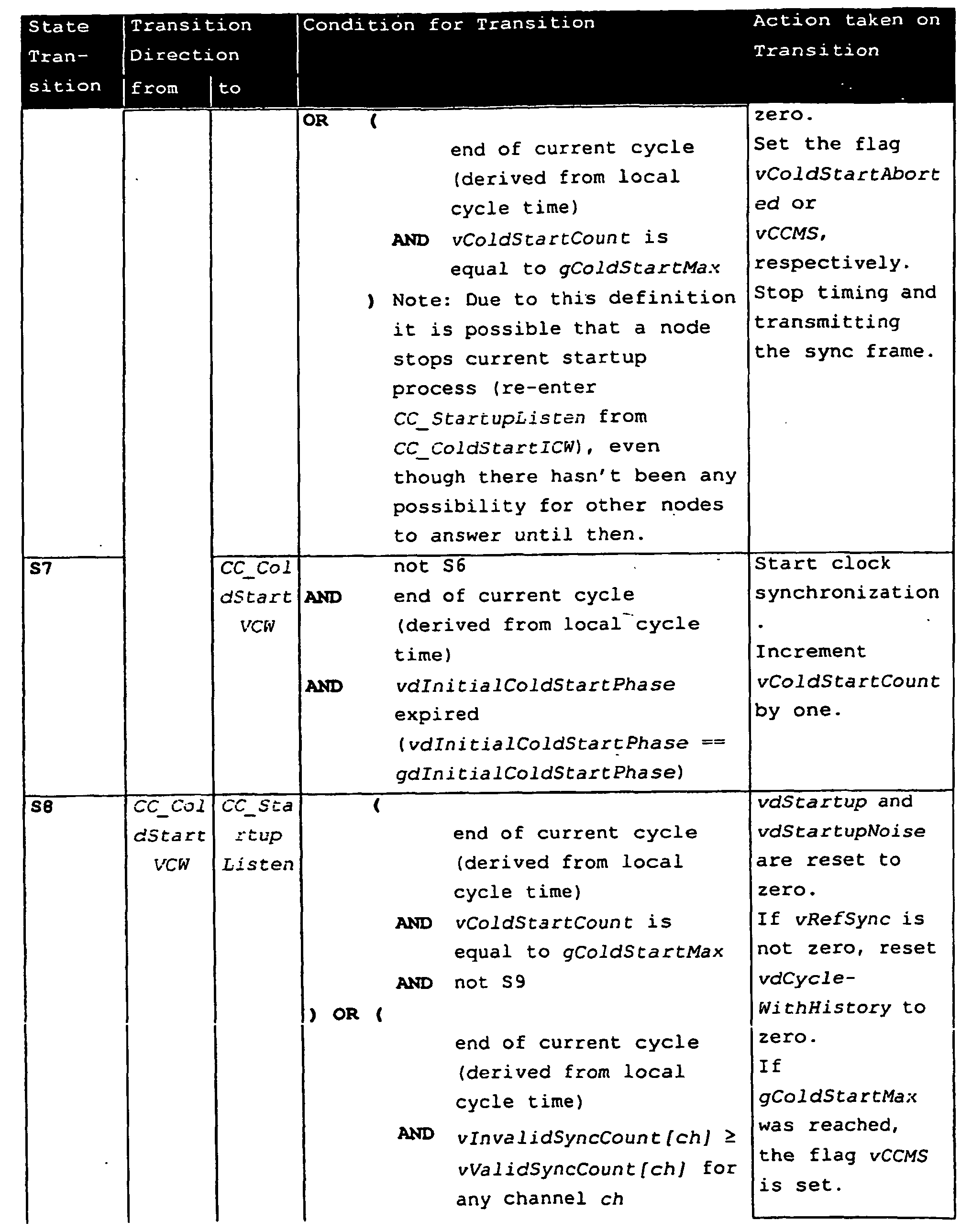 Figure 02920001
