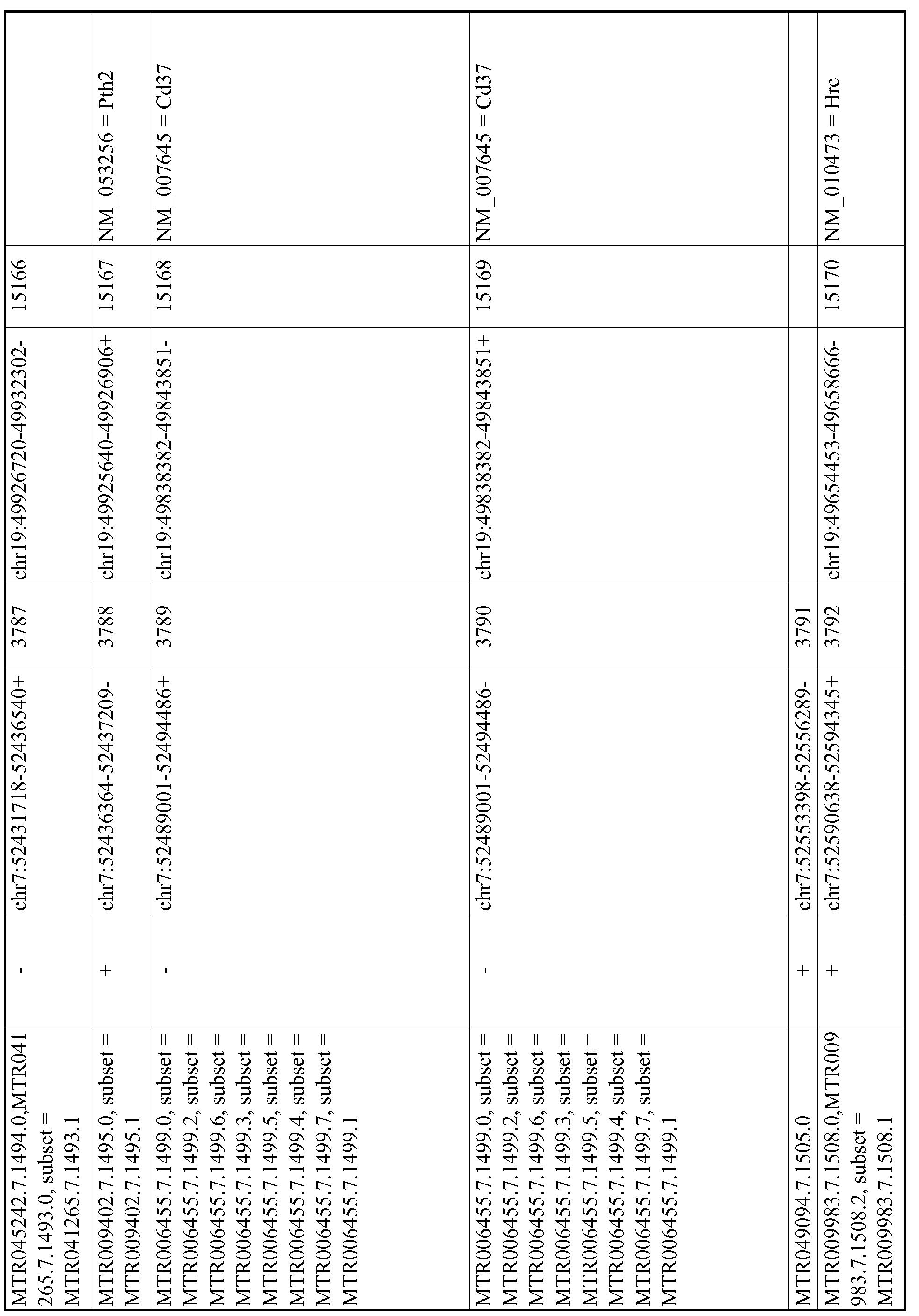 Figure imgf000728_0001