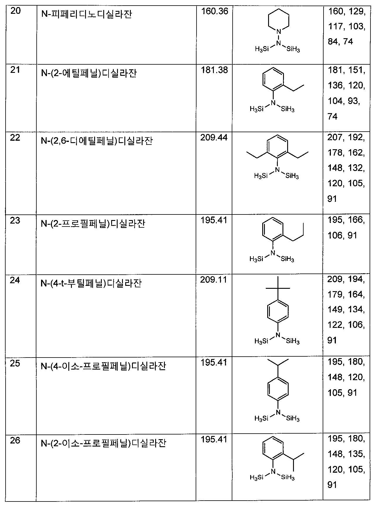 Figure 112012041825423-pat00030