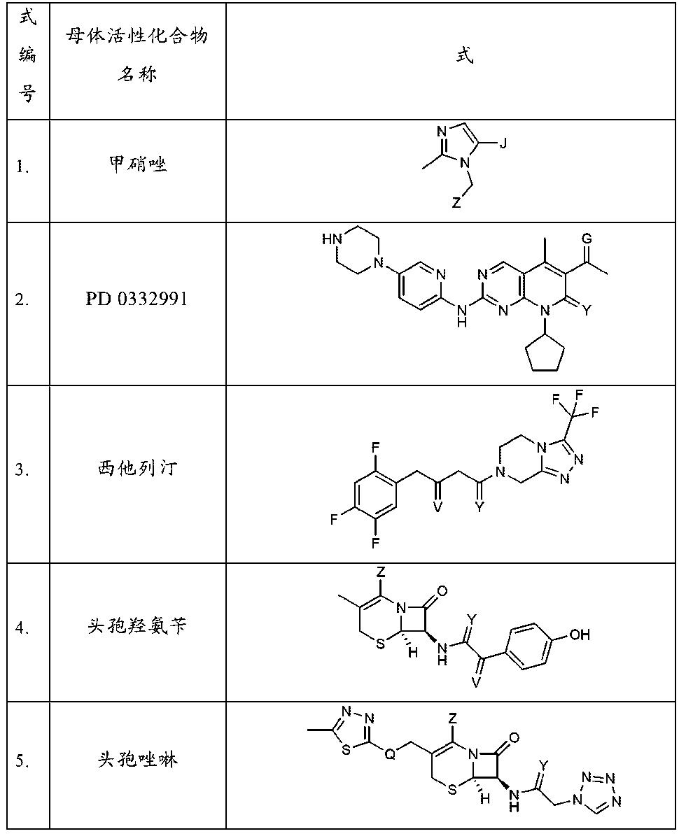CN103201260B - Drug derivatives - Google Patents
