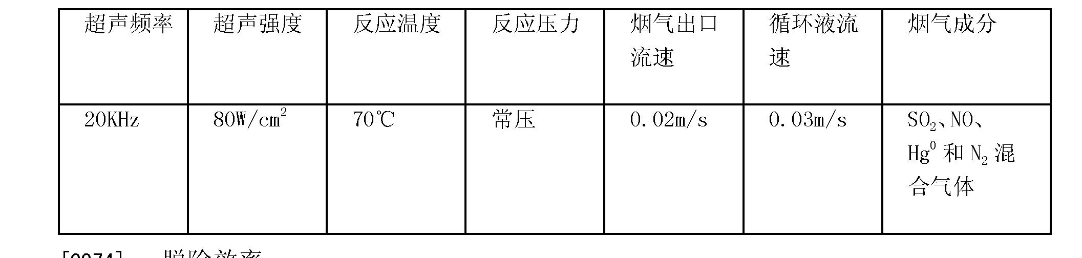 Figure CN101337153BD00092