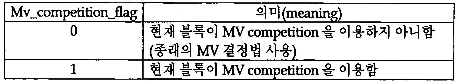 Figure 112017019472858-pat00005