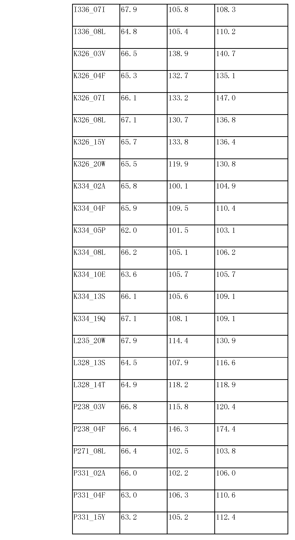 Figure CN103827300AD01361
