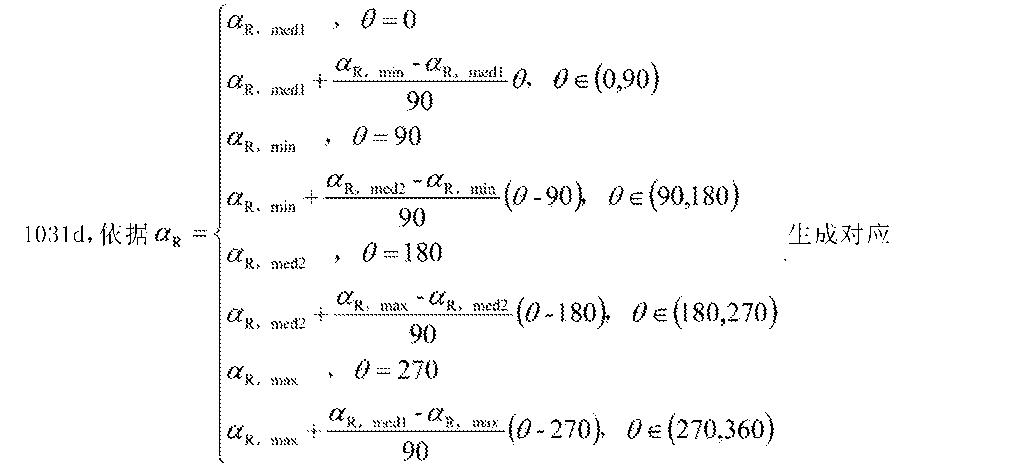Figure CN105451151AD00262