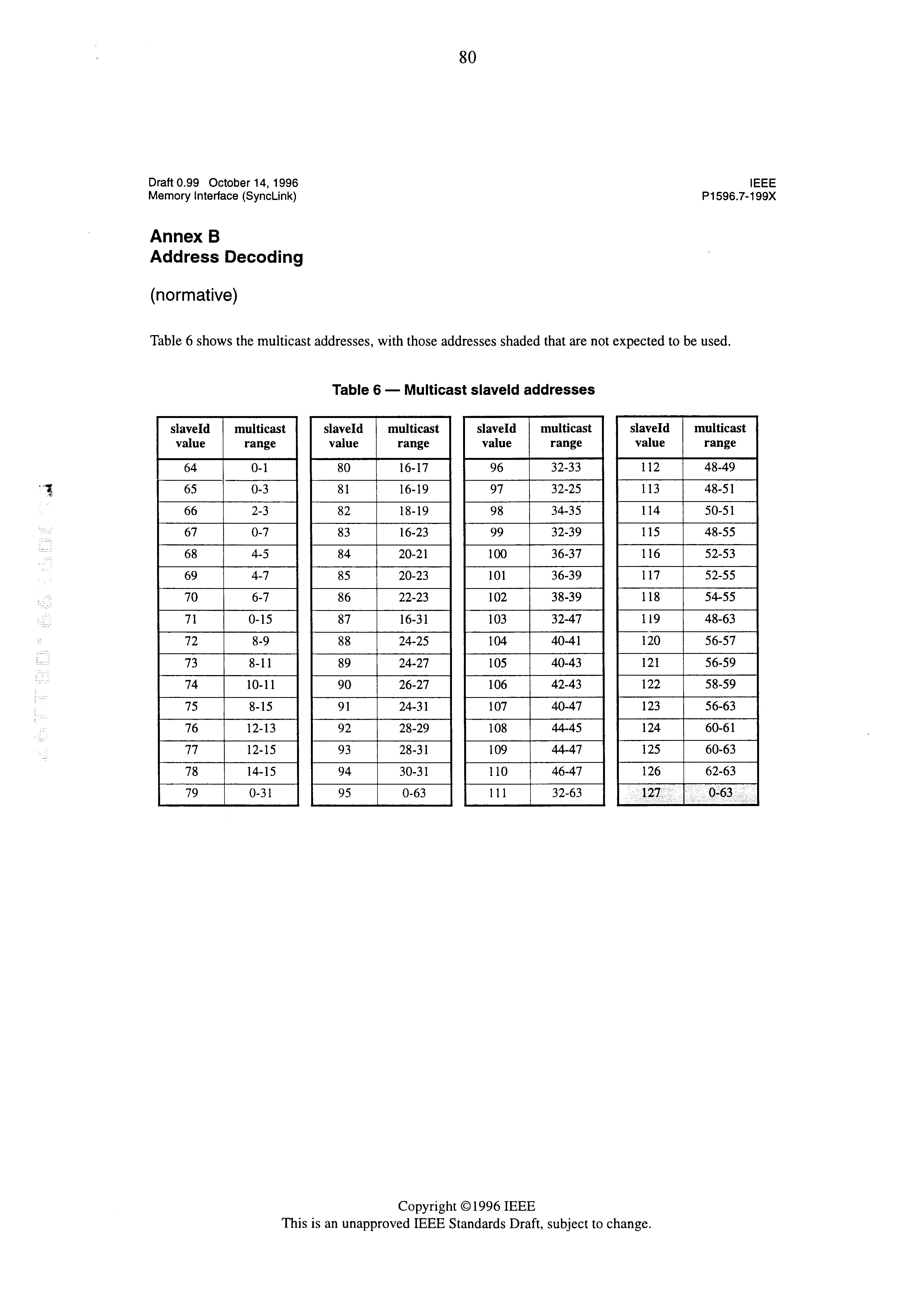 Figure US06226723-20010501-P00060