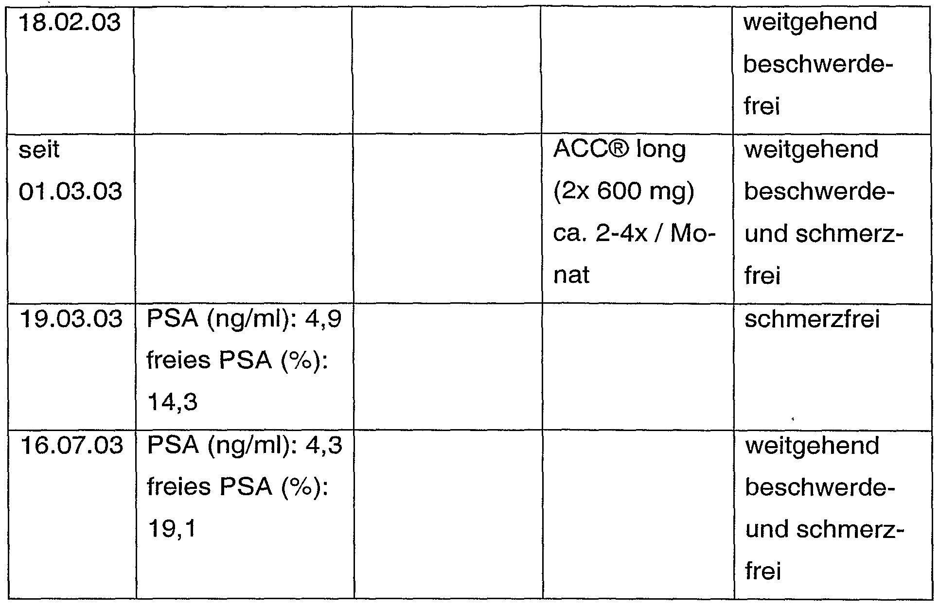 Antibiotikumok Scheme Prostatite Mi a krónikus prosztatitis visszhangjelei