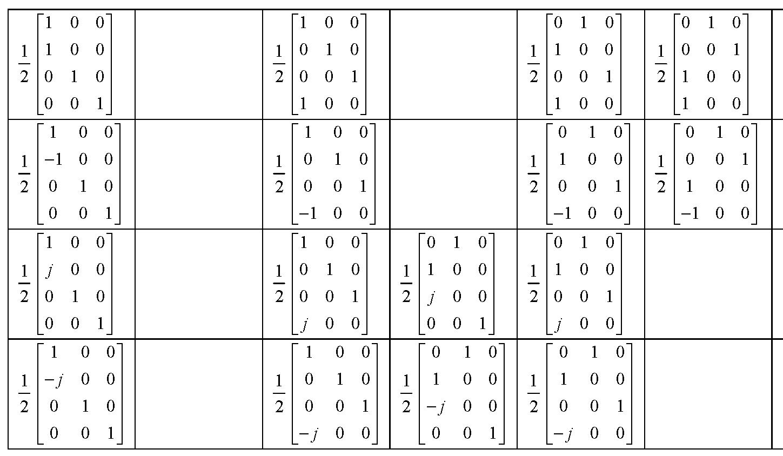 Figure 112010009825391-pat01035