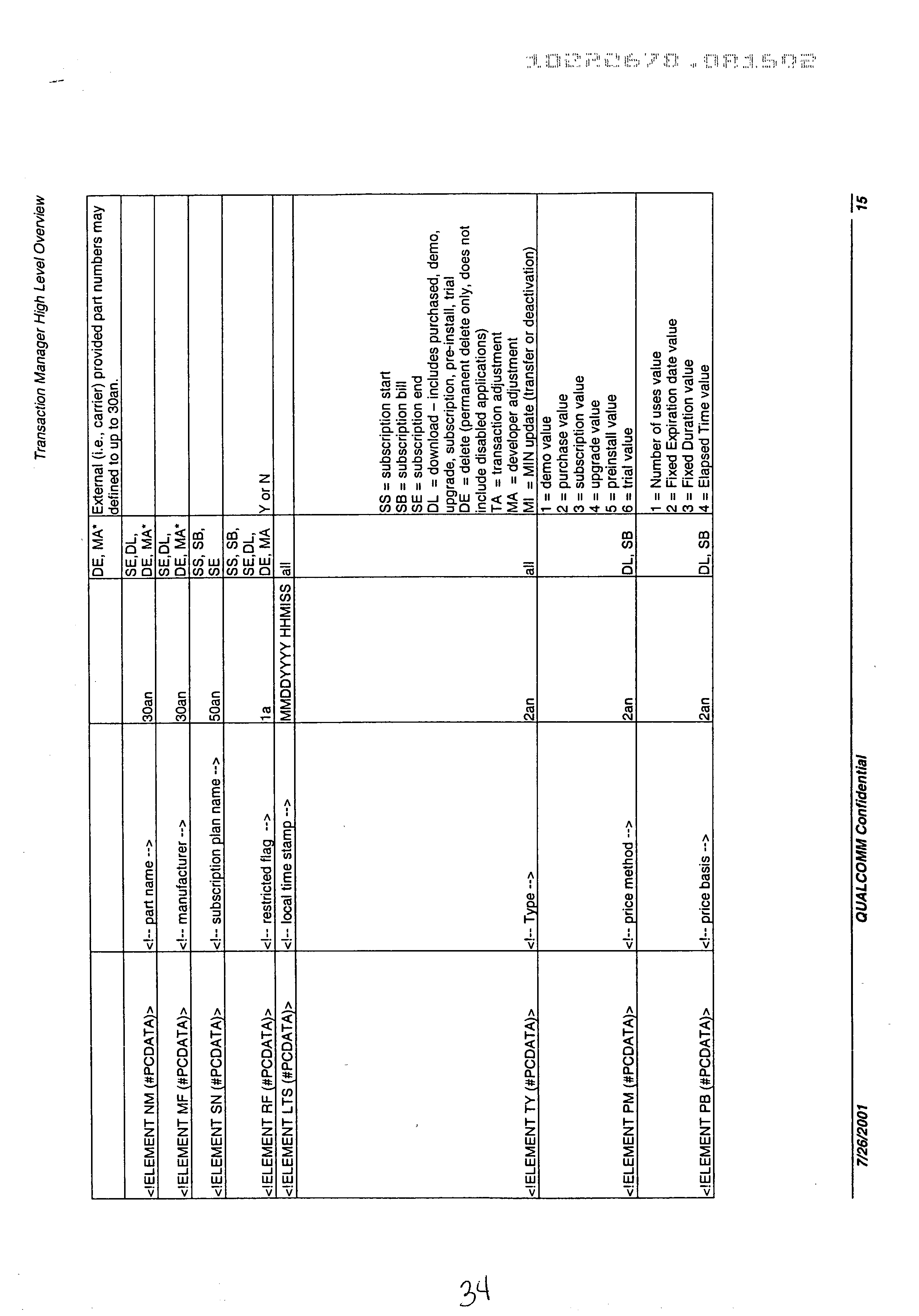 Figure US20030078886A1-20030424-P00031