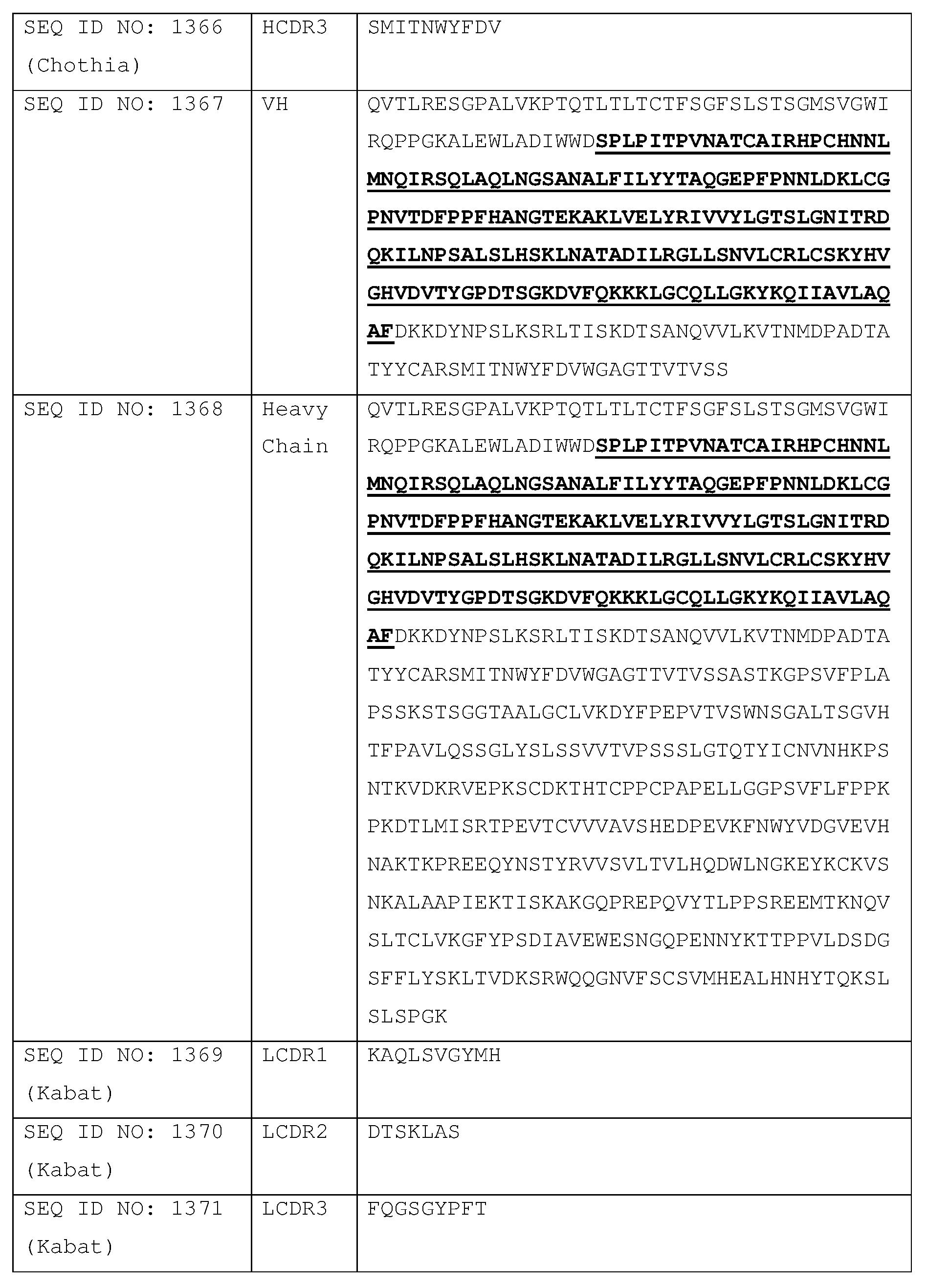 Figure imgf000247_0001