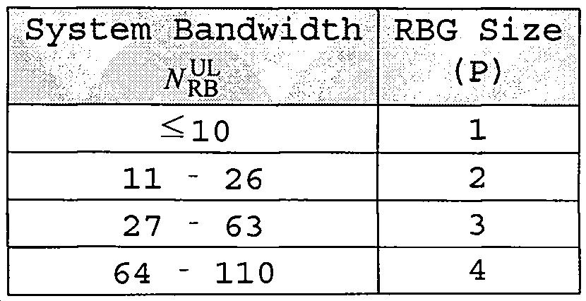 Figure 112016106090041-pct00014