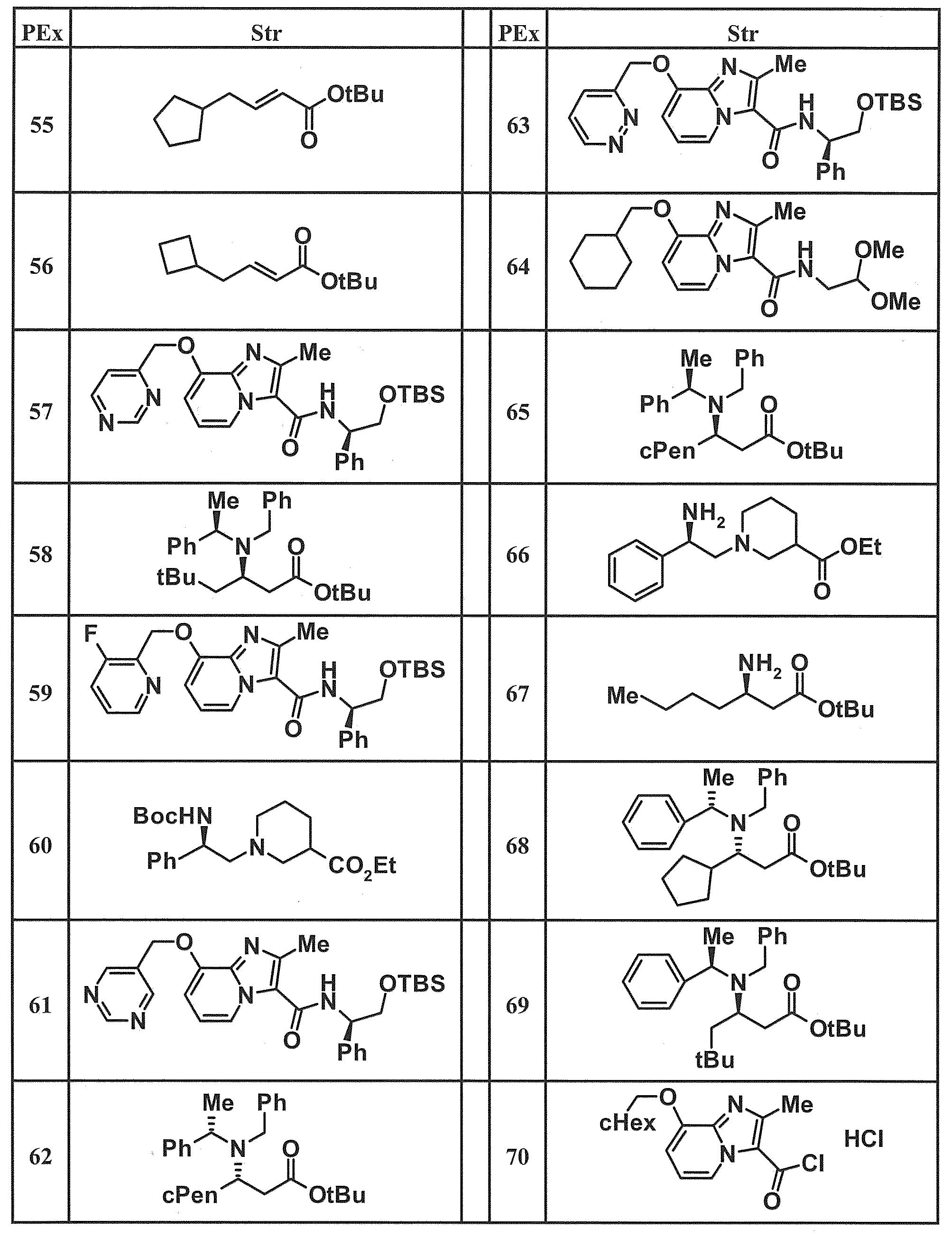 Figure JPOXMLDOC01-appb-T000028