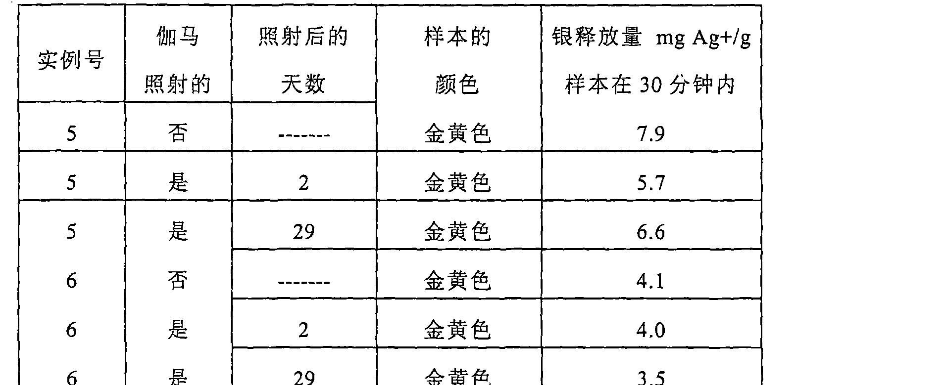 Figure CN101370528BD00191