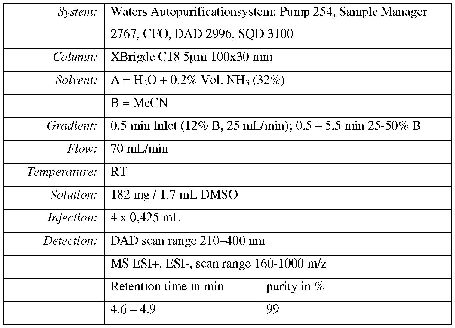 WO2014076091A1 - 5-fluoro-n-(pyridin-2-yl)pyridin-2-amine
