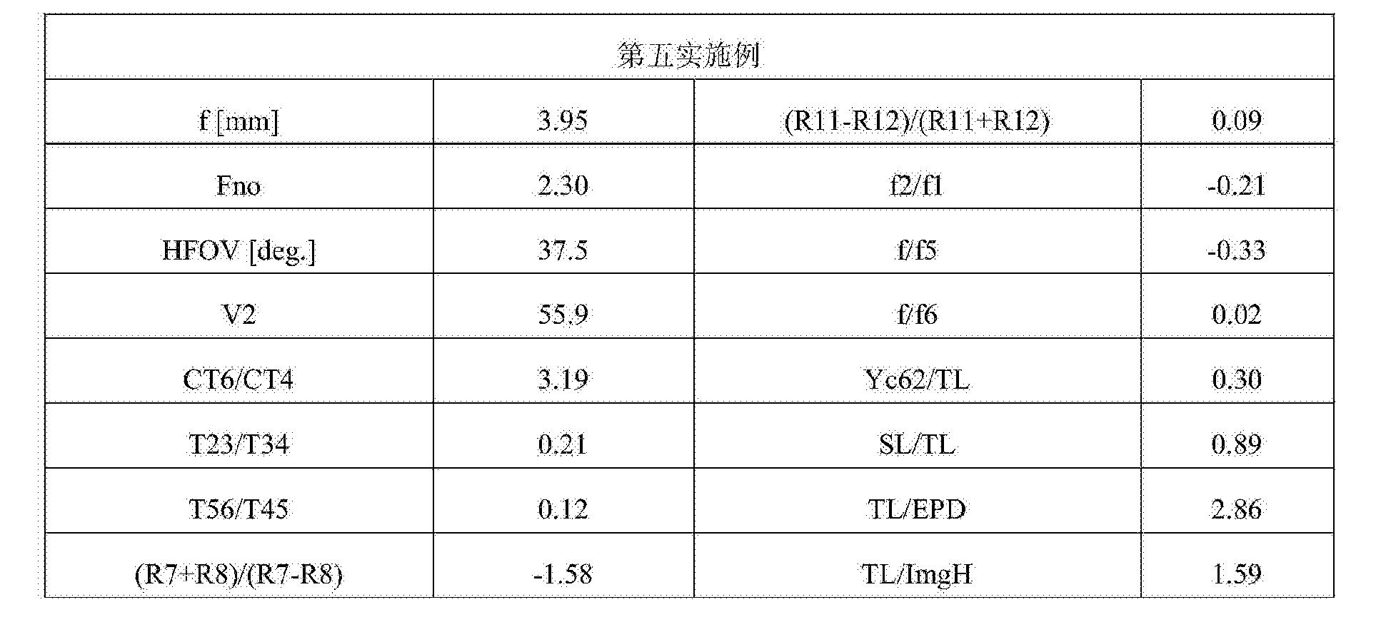 Figure CN104808316BD00251