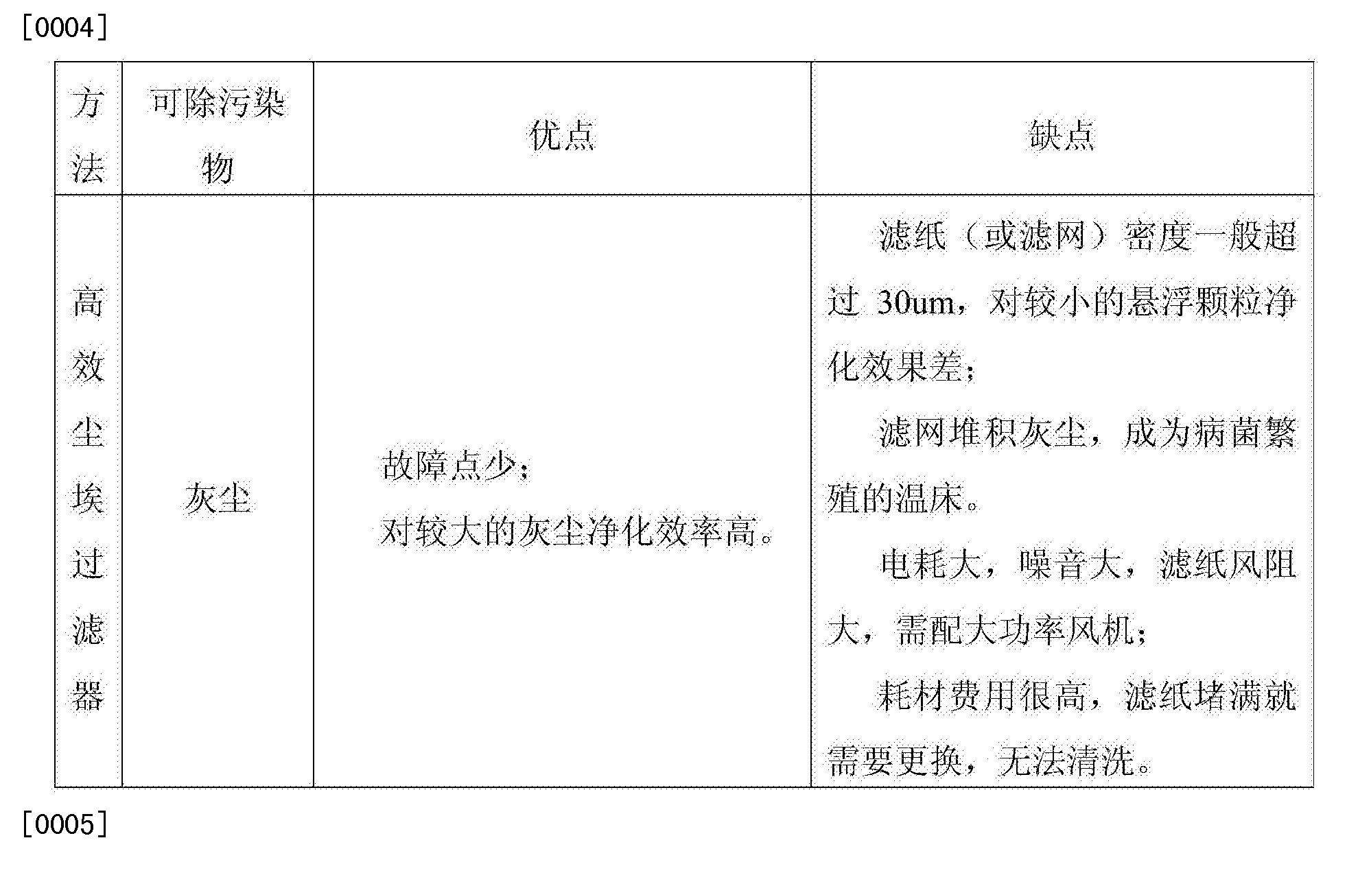 Figure CN104190167BD00031