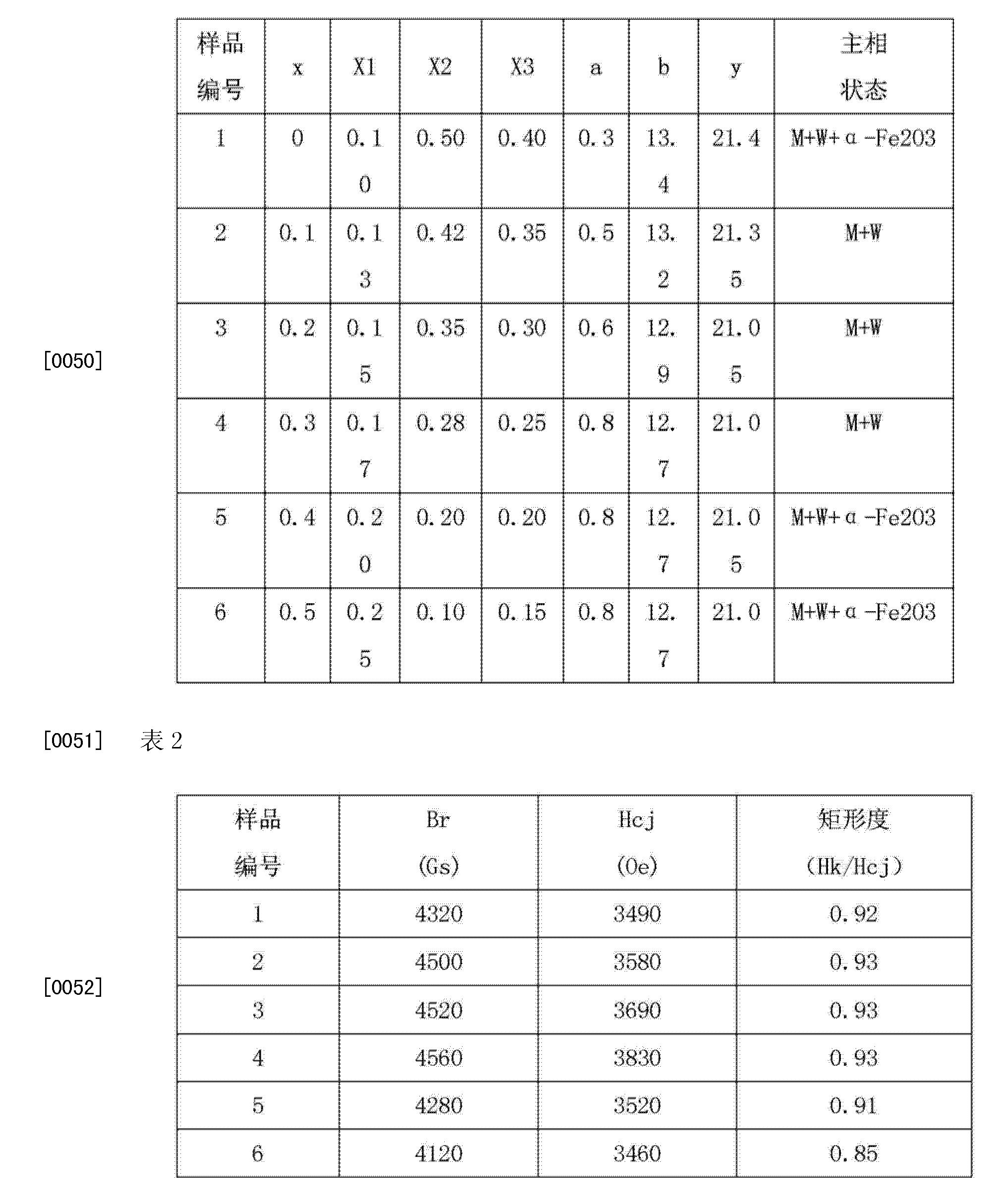 Figure CN102924069BD00061