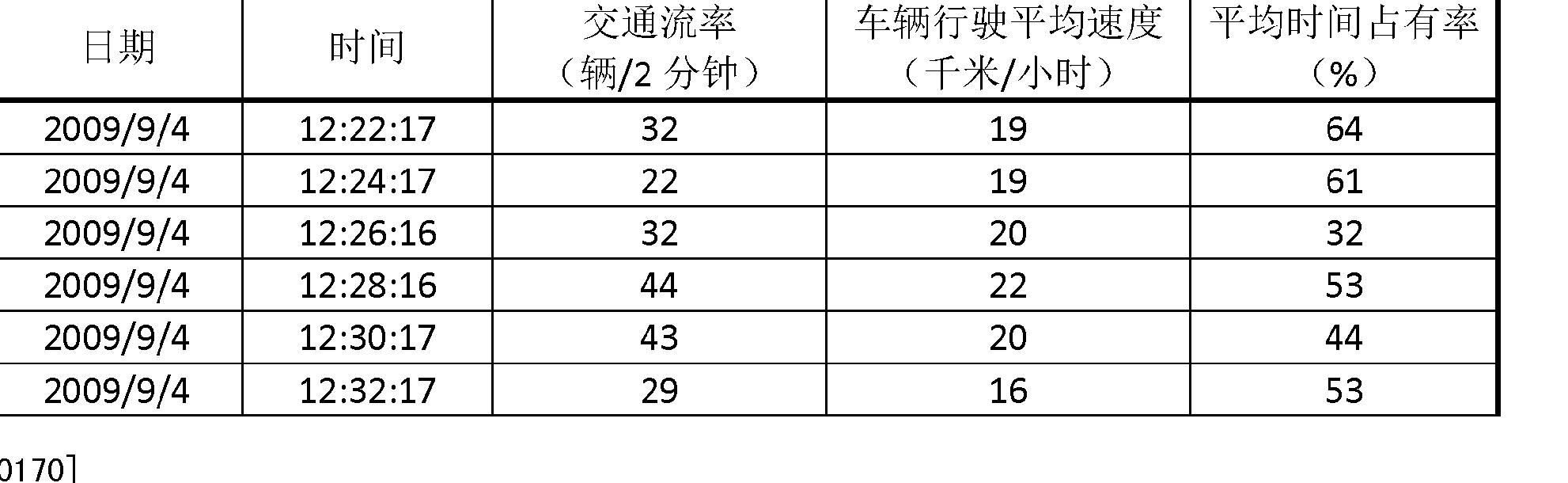 Figure CN102800197AD00172