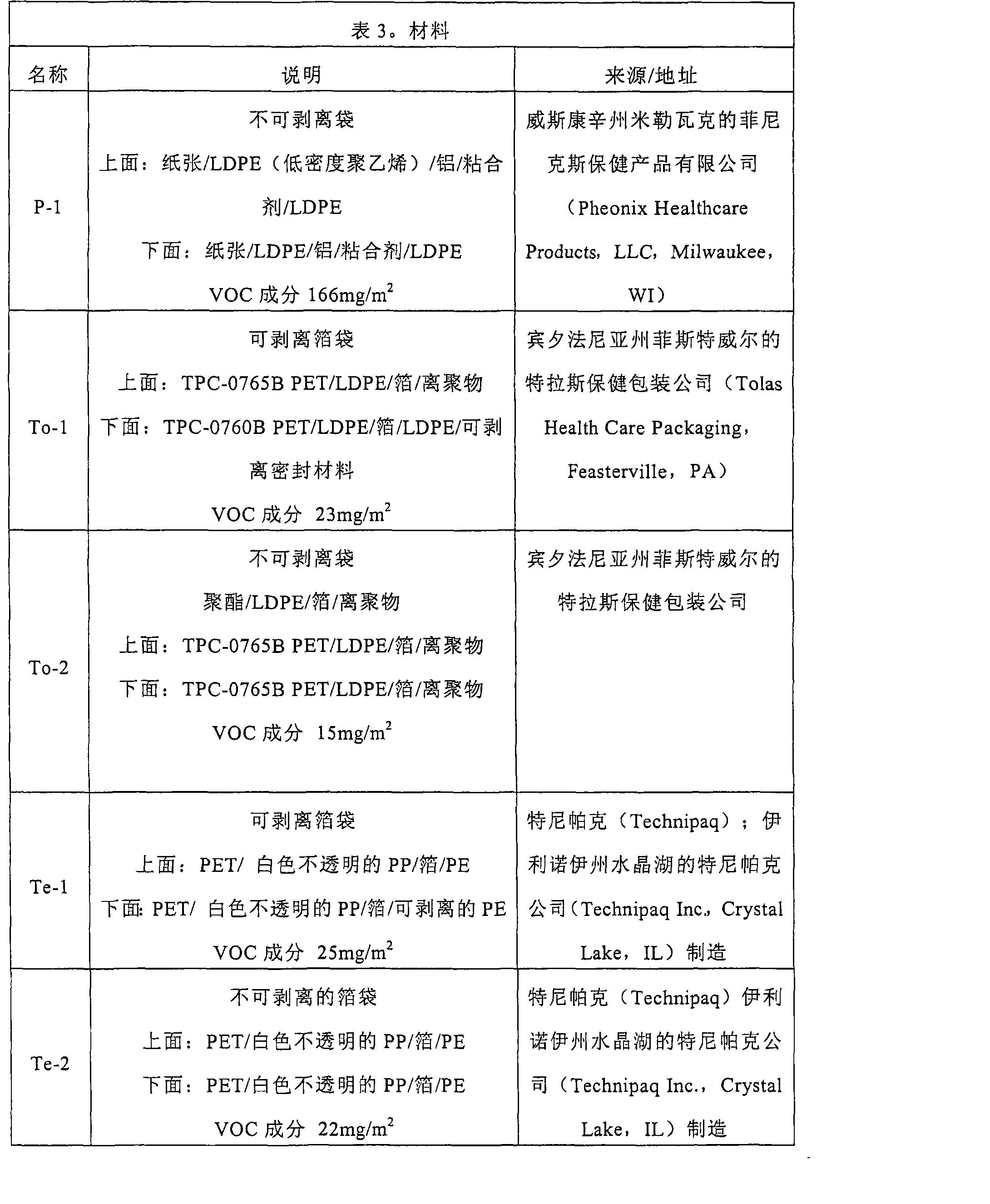 Figure CN101370528BD00141