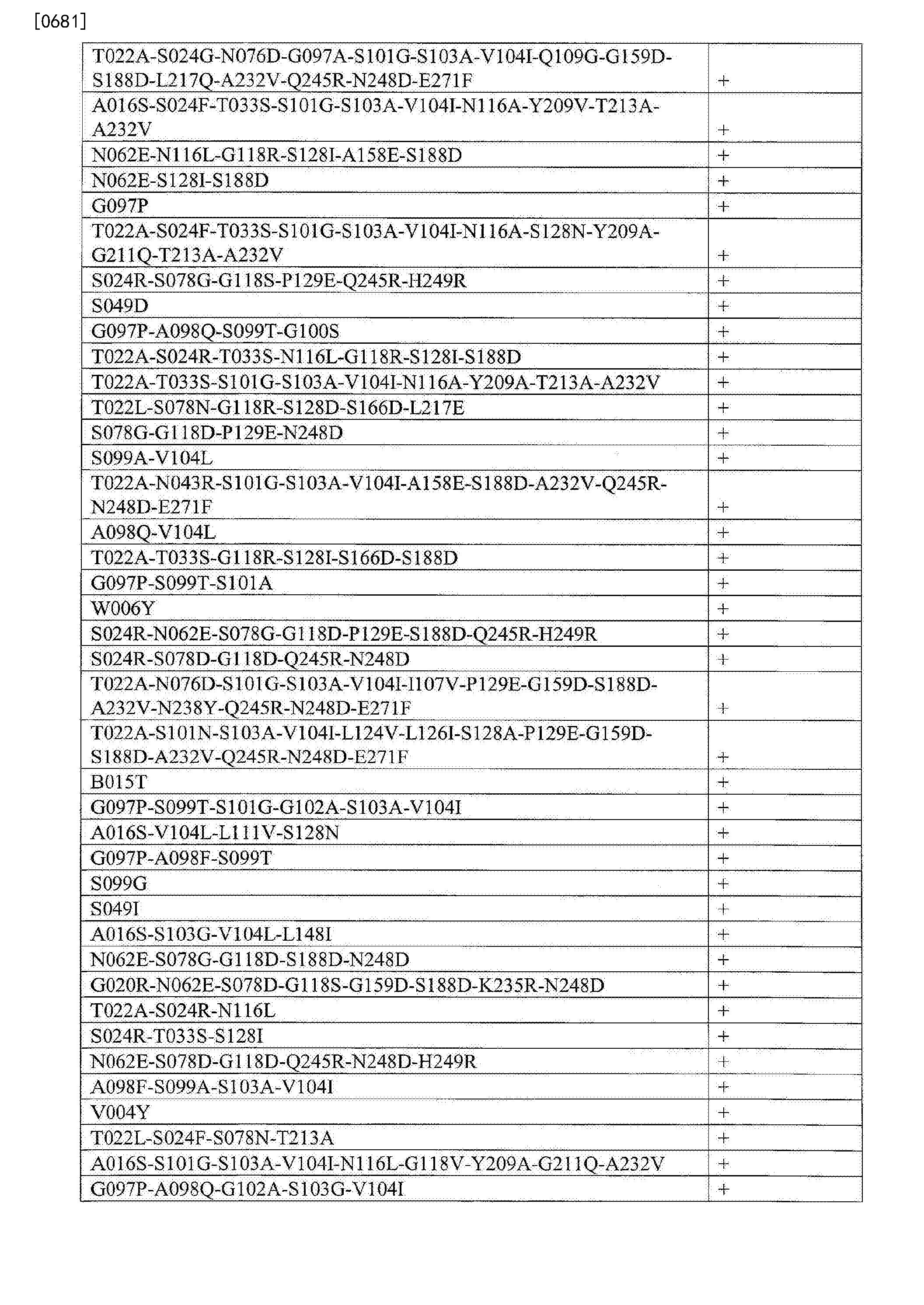 Figure CN103764823BD02831