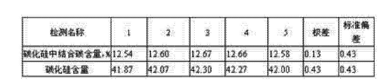 Figure CN103822841AD00052
