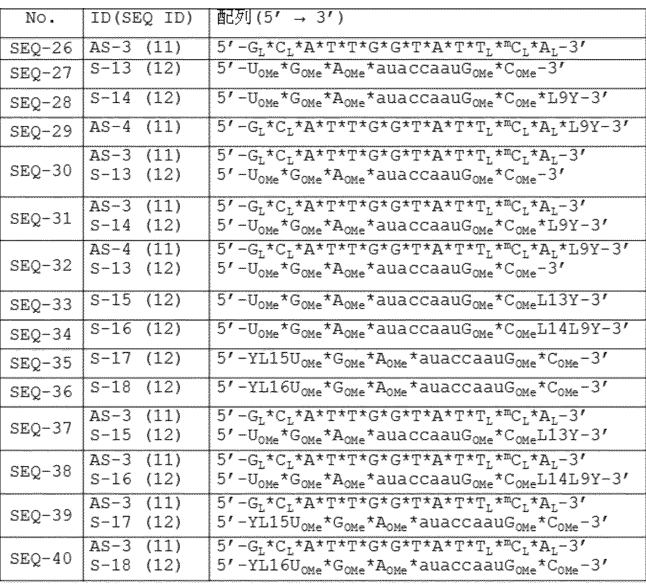Figure JPOXMLDOC01-appb-T000100