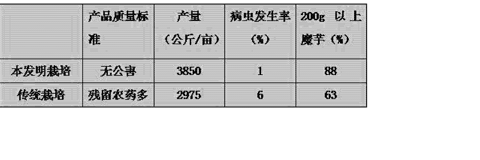 Figure CN102986406BD00071