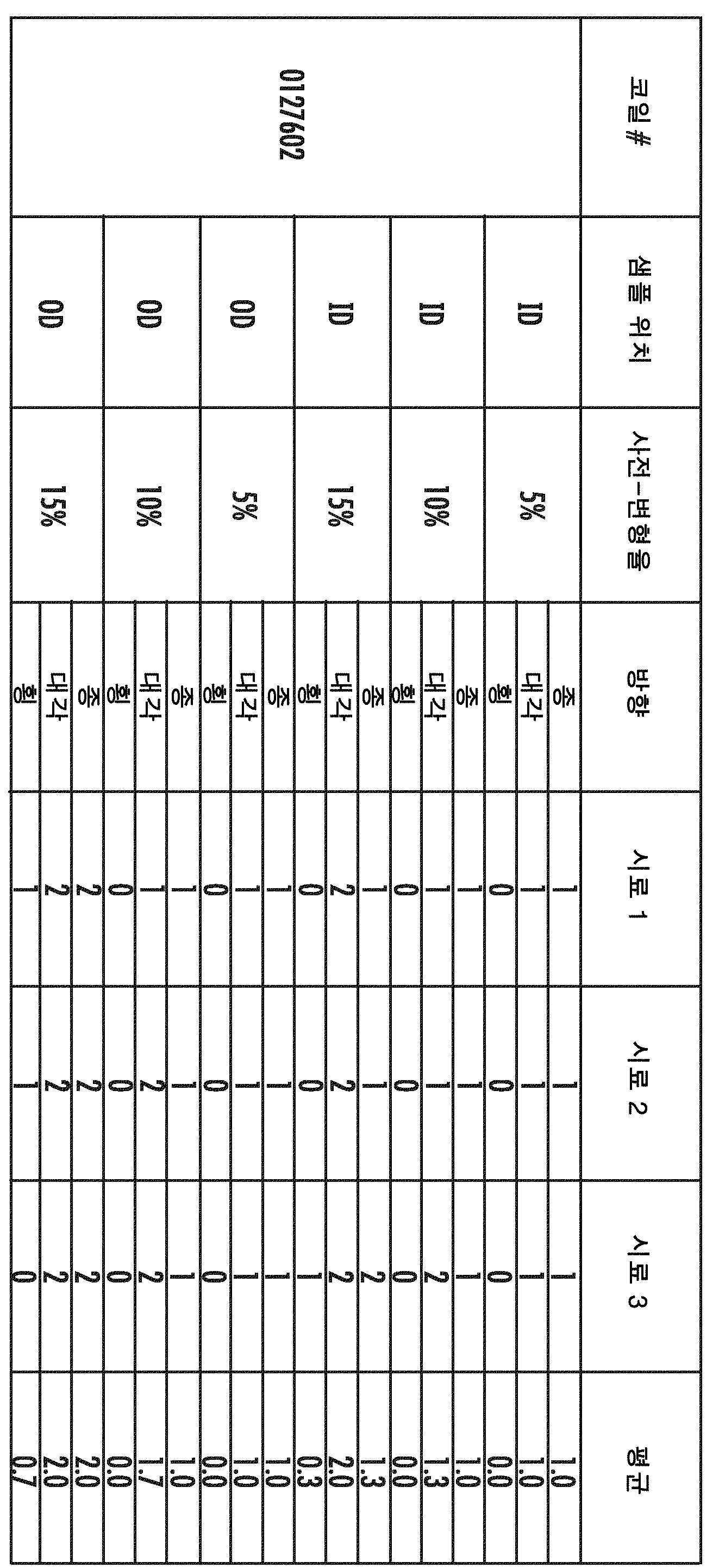 Figure 112019035238915-pat00026
