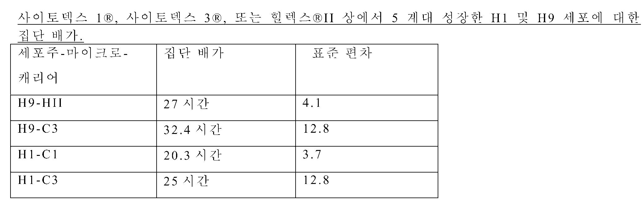 Figure 112017083788949-pat00003