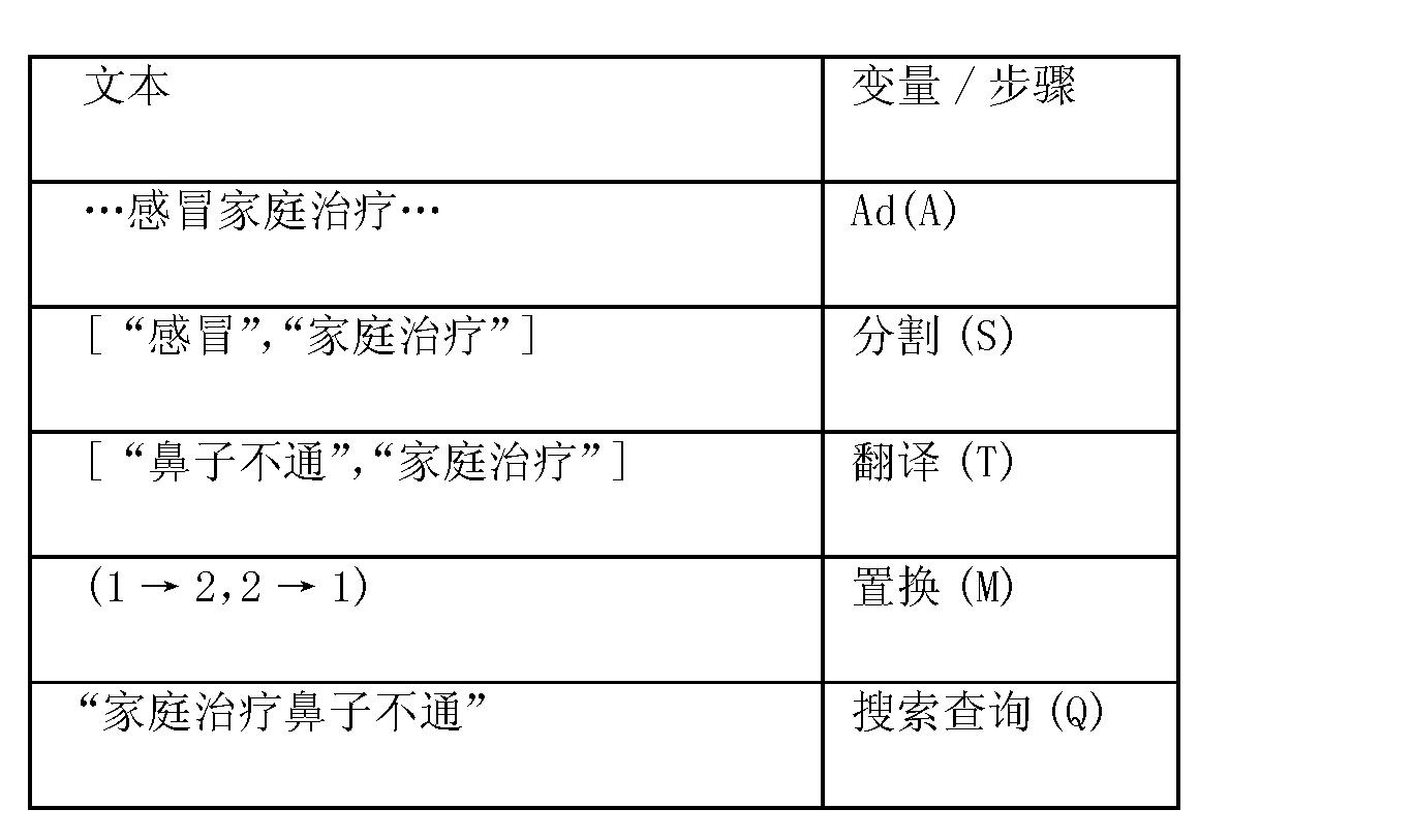 Figure CN103049474AD00111