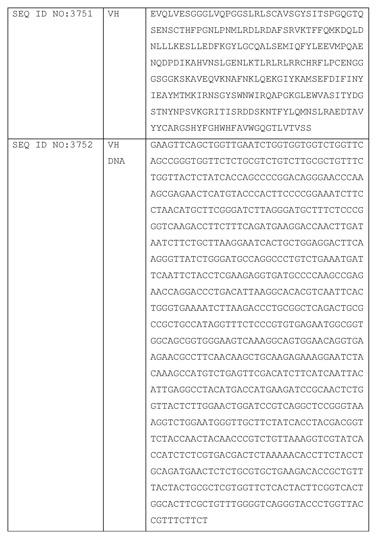 Figure imgf000570_0001