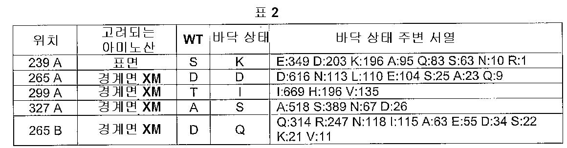 Figure 112005016313609-pct00002