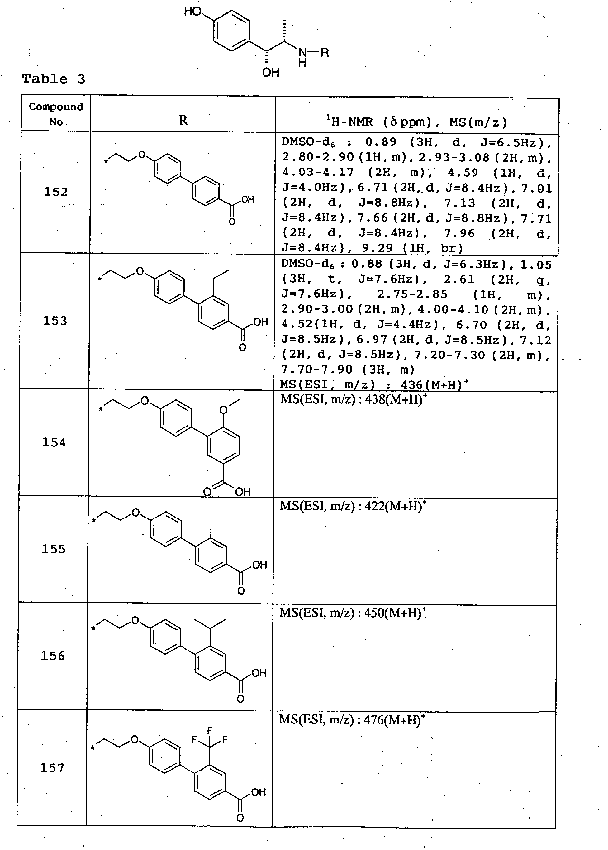 ep1593666a1 amino alcohol derivatives pharmaceutical compositions rh google com