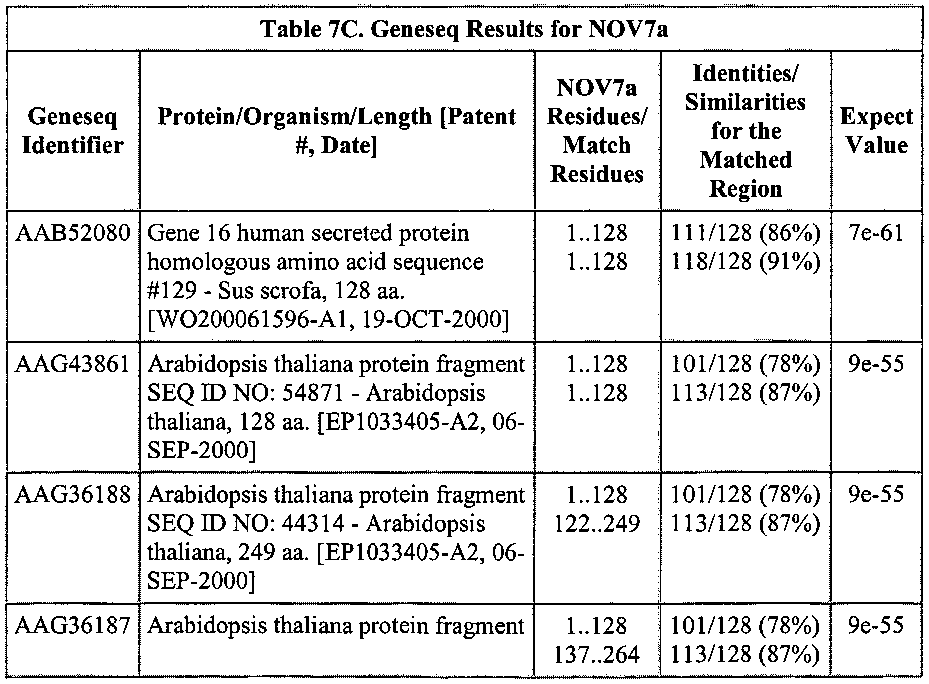 72e C.T. TRANSMISSIONS 3077