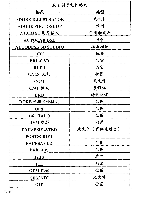 Figure CN101594518BD00191