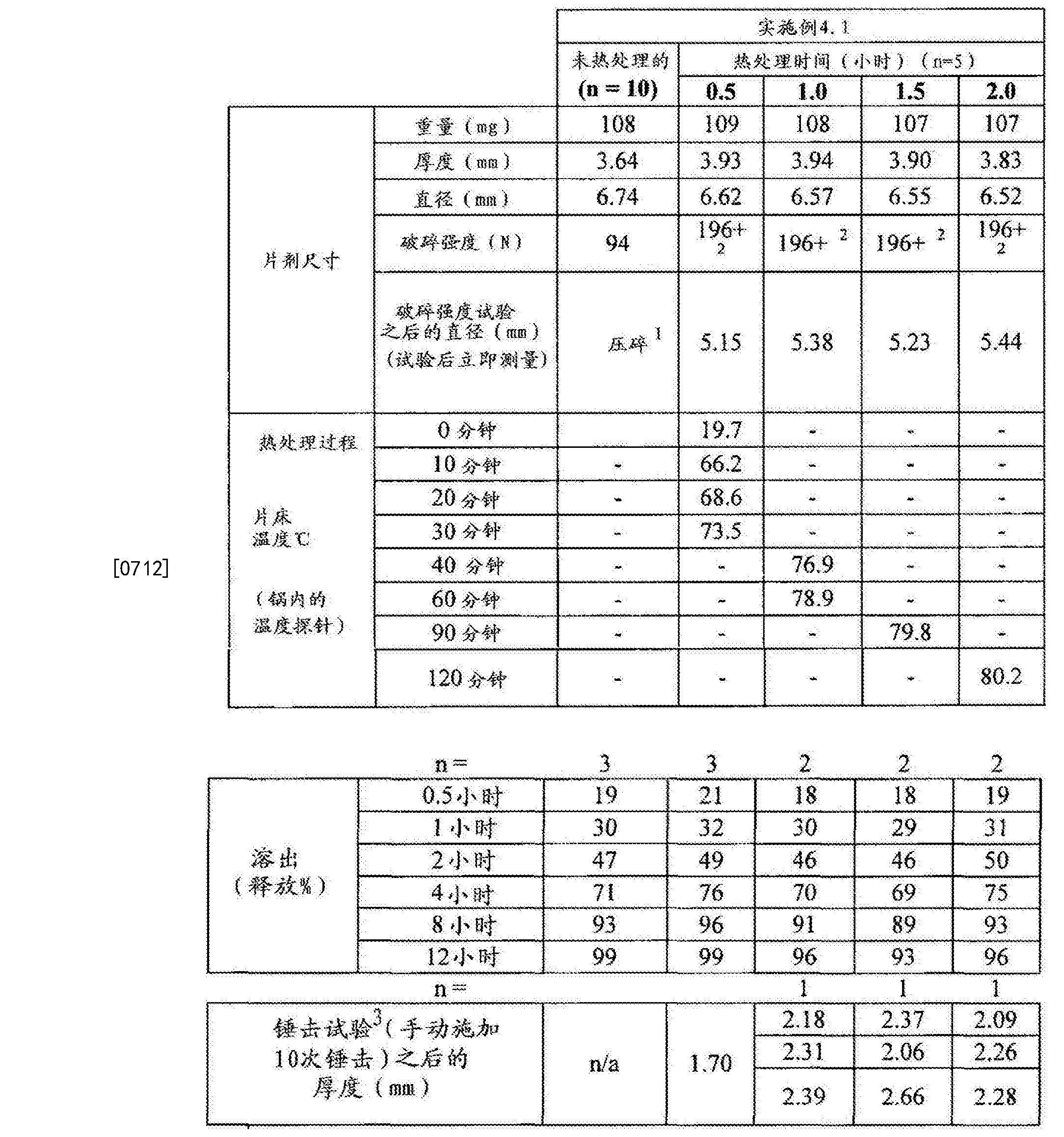 Figure CN102688241BD00541