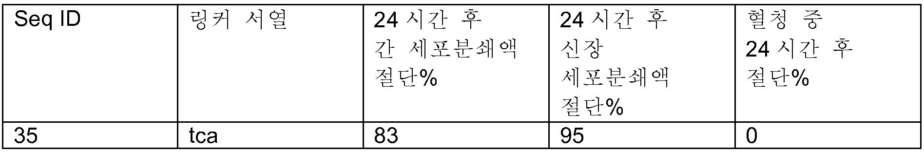 Figure 112016008461617-pct00026