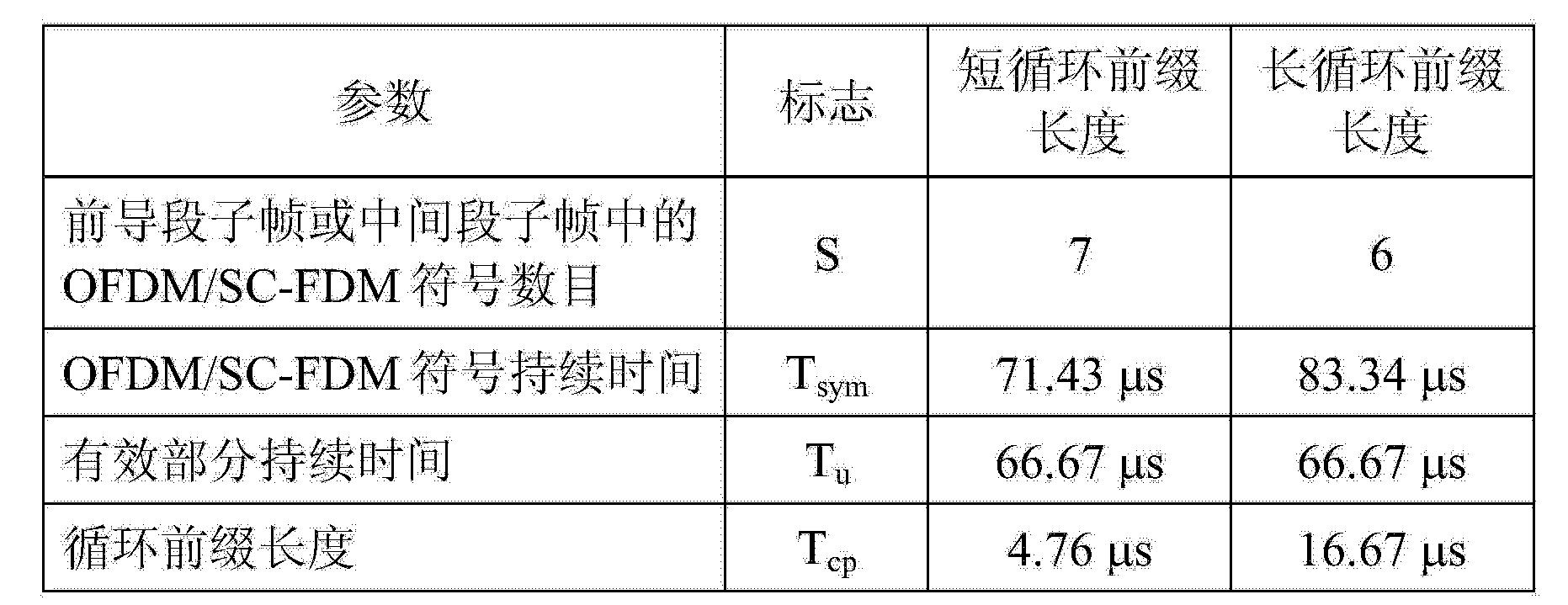 Figure CN103560804AD00141