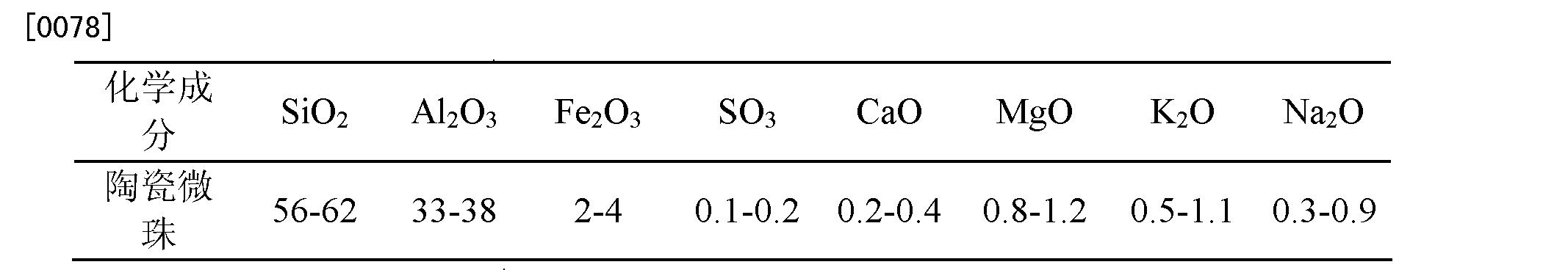 Figure CN102584118BD00091