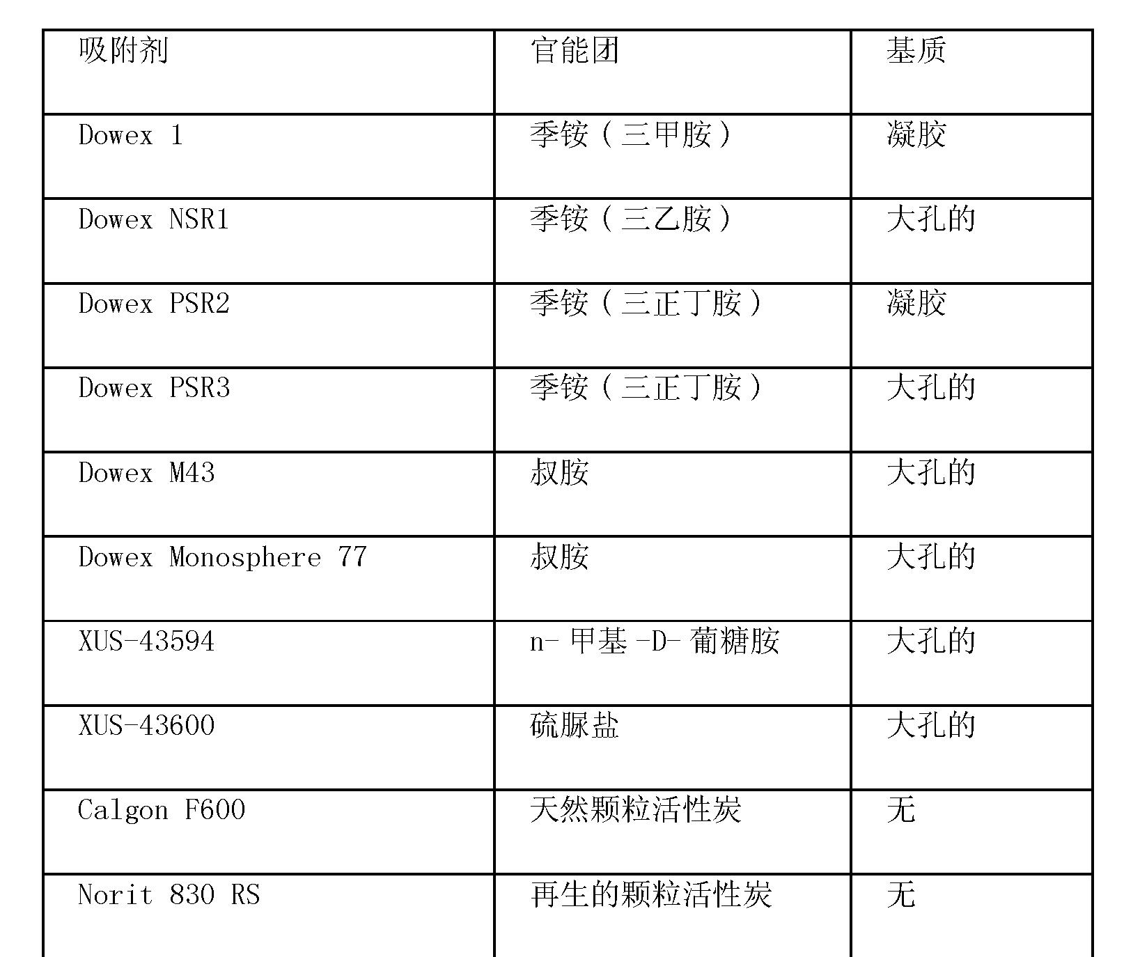 Figure CN101605728BD00101