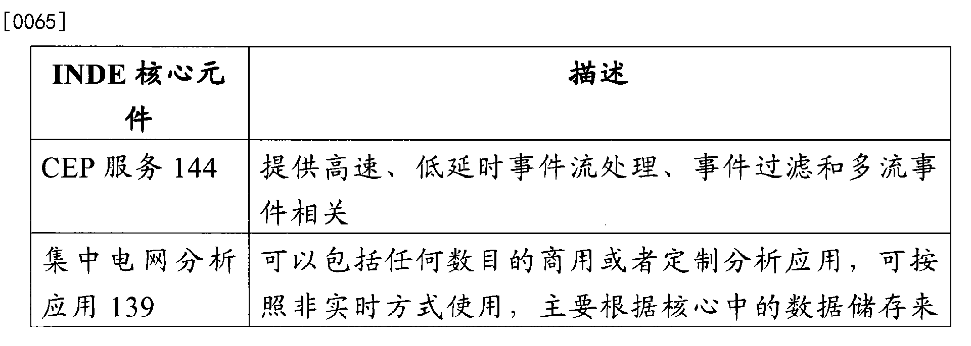 Figure CN103762723BD00101