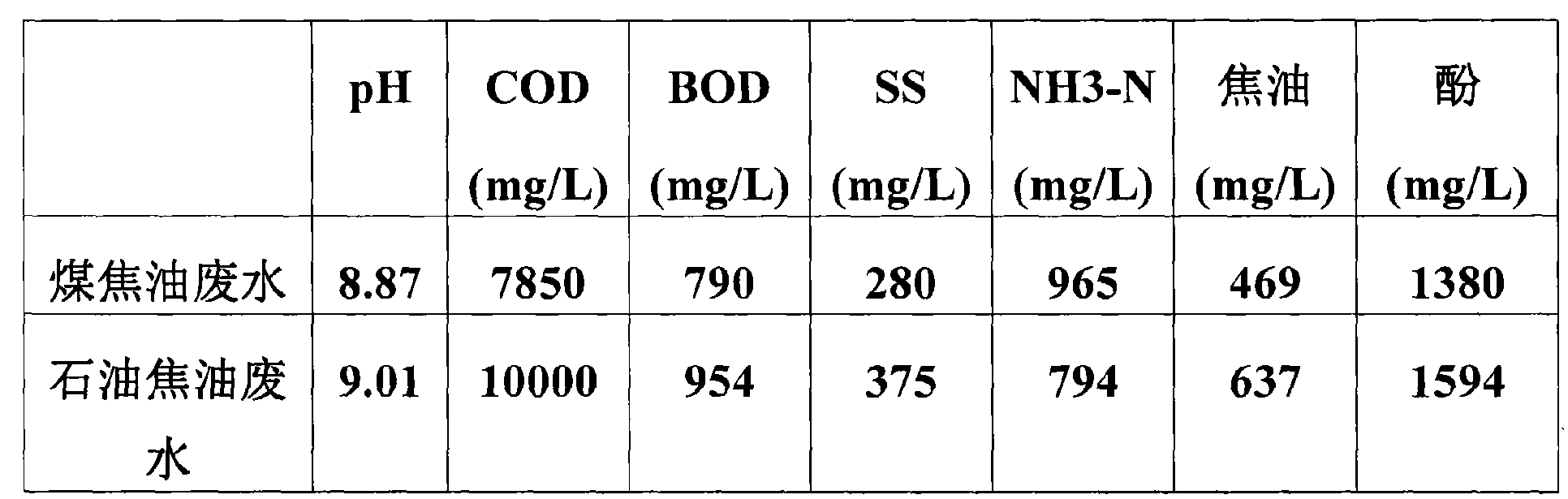 Figure CN104193063AD00051