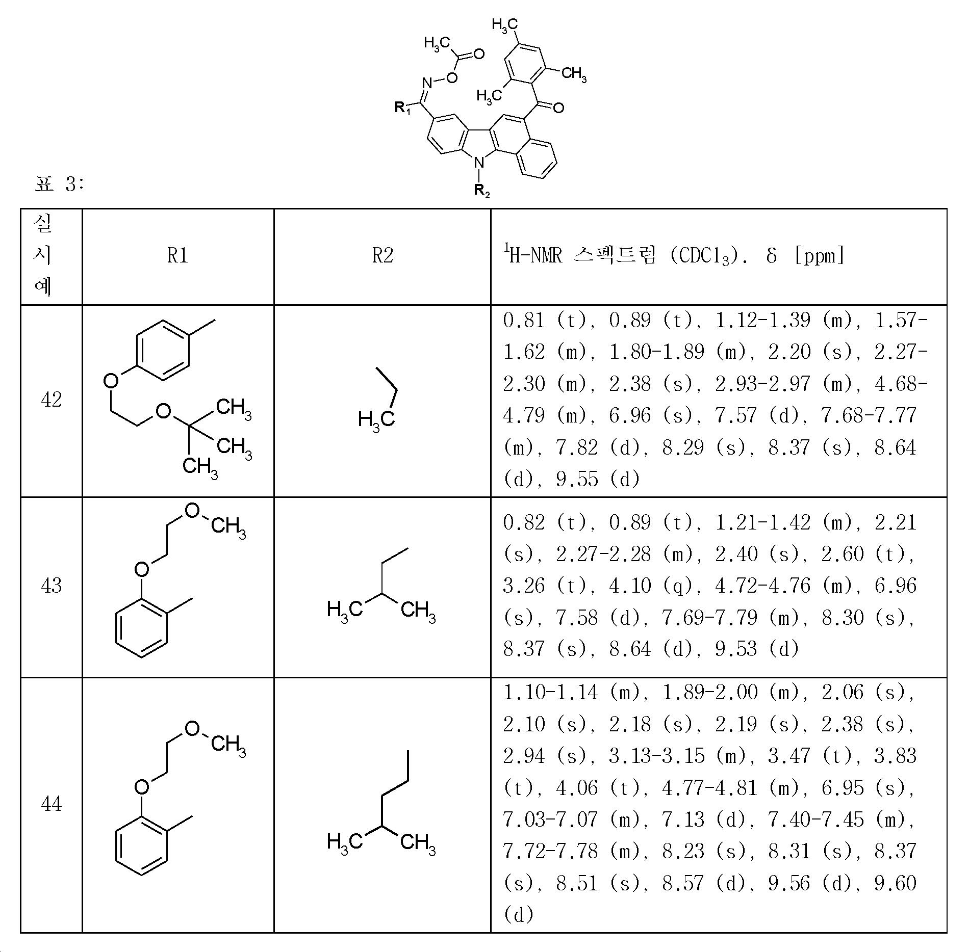 Figure 112013039208549-pct00123