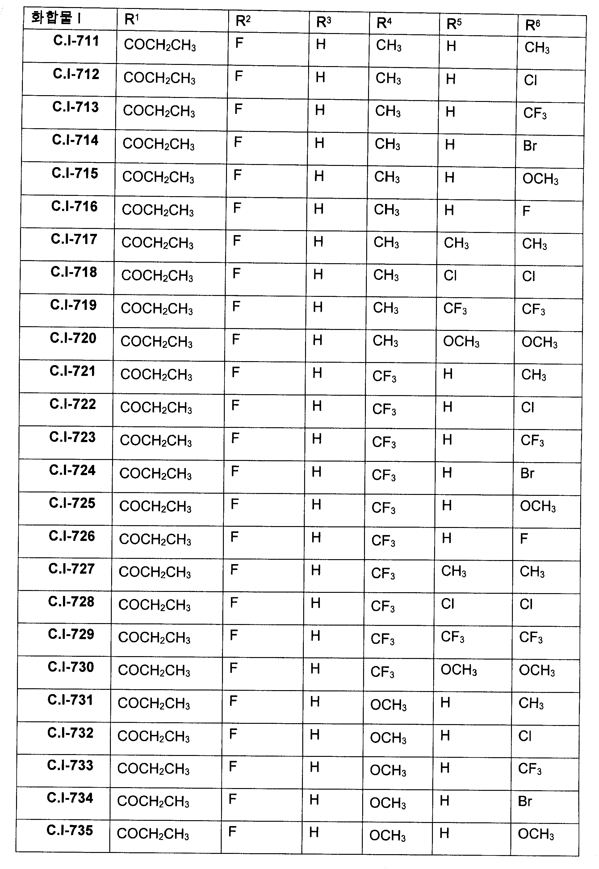 Figure 112009060332816-PCT00036