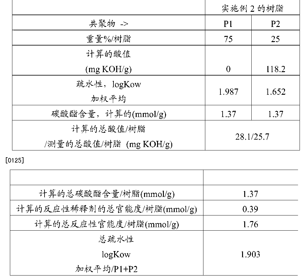 Figure CN104995270AD00191