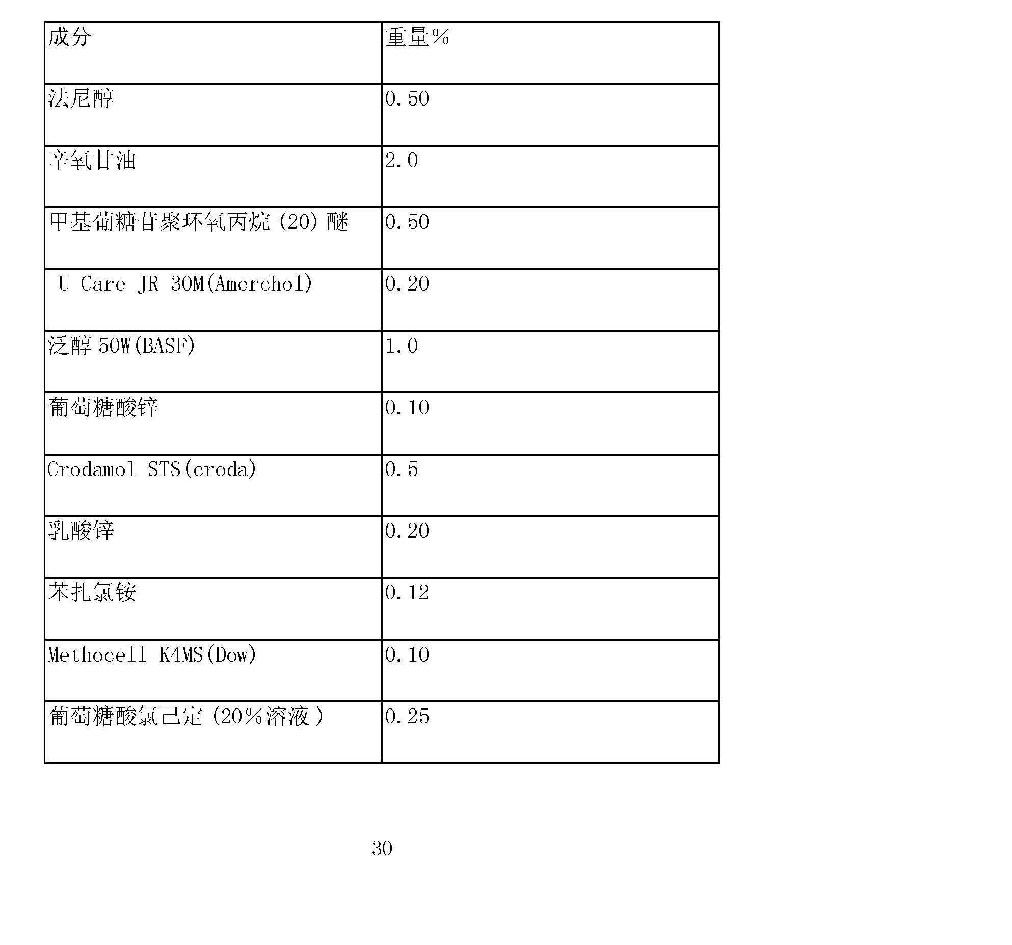 Figure CN101163455BD00302