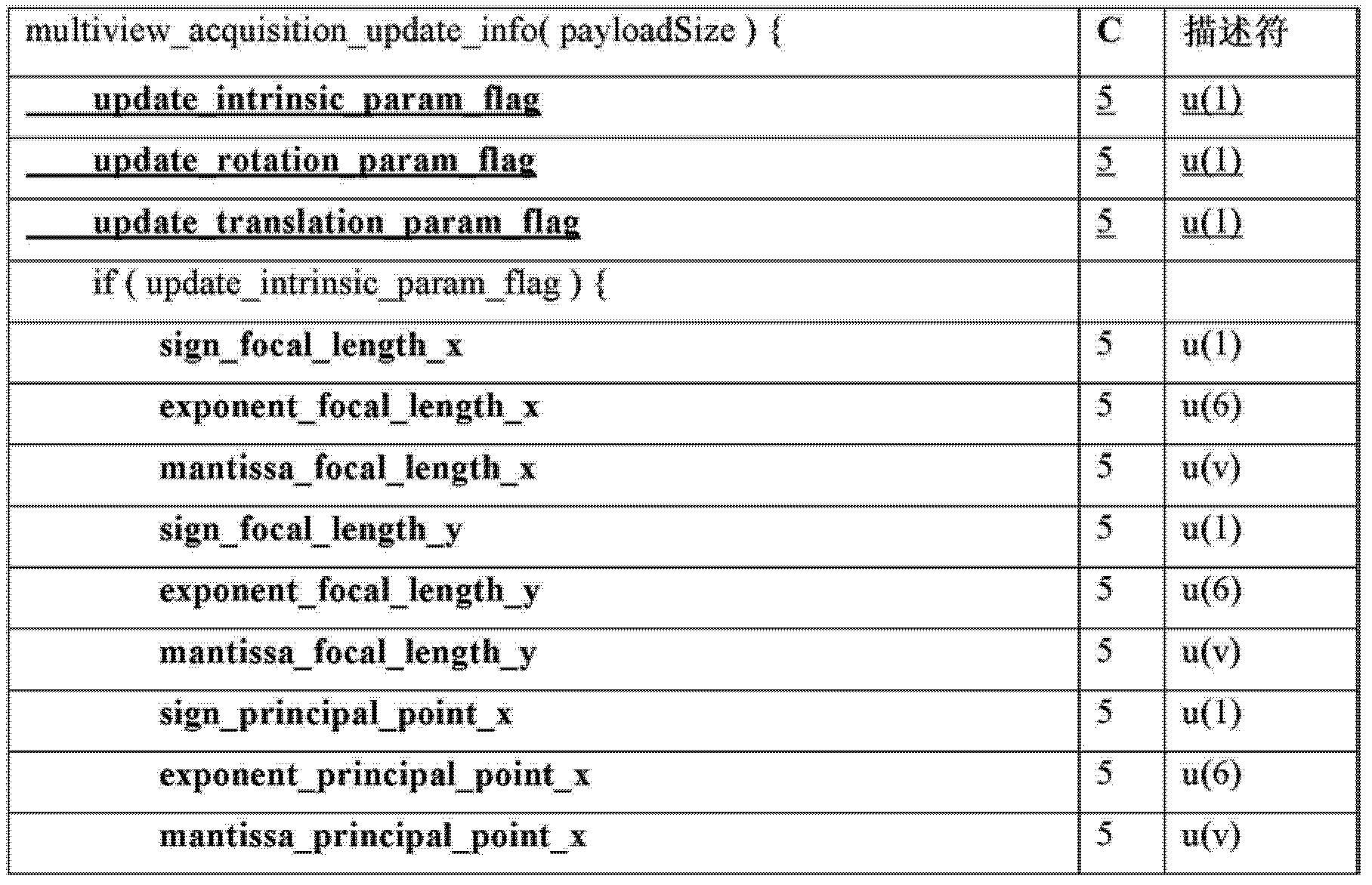 Figure CN103875250AD00351