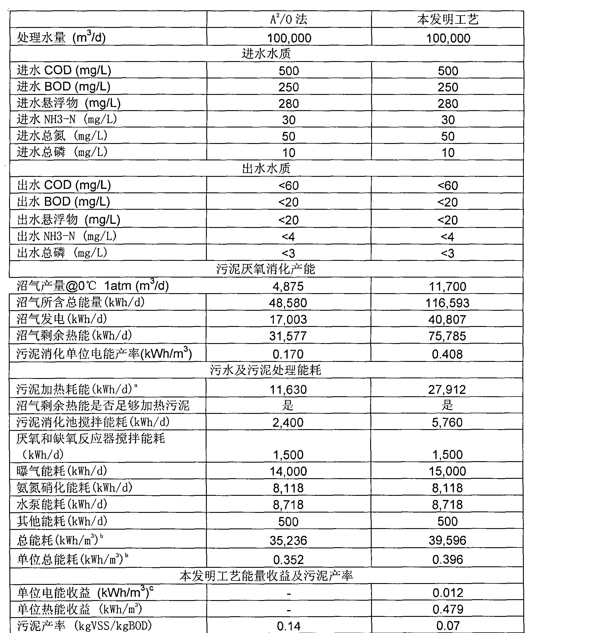Figure CN101935136BD00061
